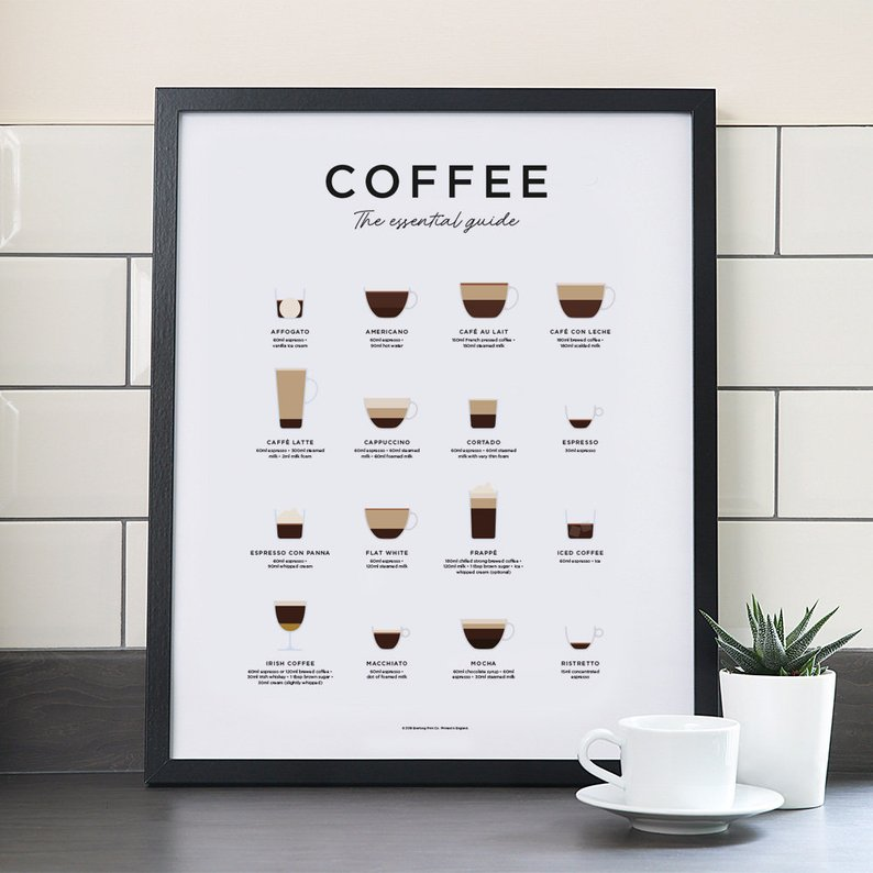 Coffee Poster Etsy